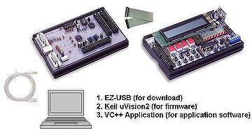 SUB Serial Parallel port interface training system