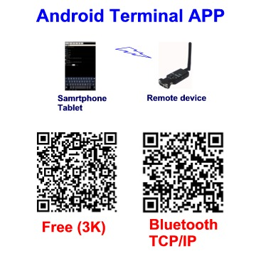 Bluetooth RS232 Android Bluetooth APP