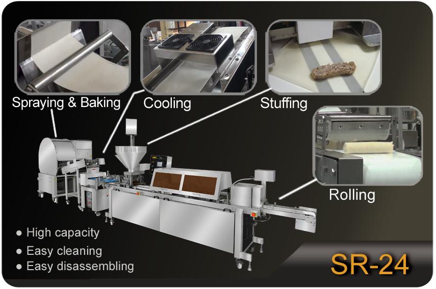 ANKO Food Machine Details - SR-27