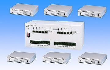 Taiwan Internet TCP/IP Protocol Training System | K & H MFG  CO , LTD