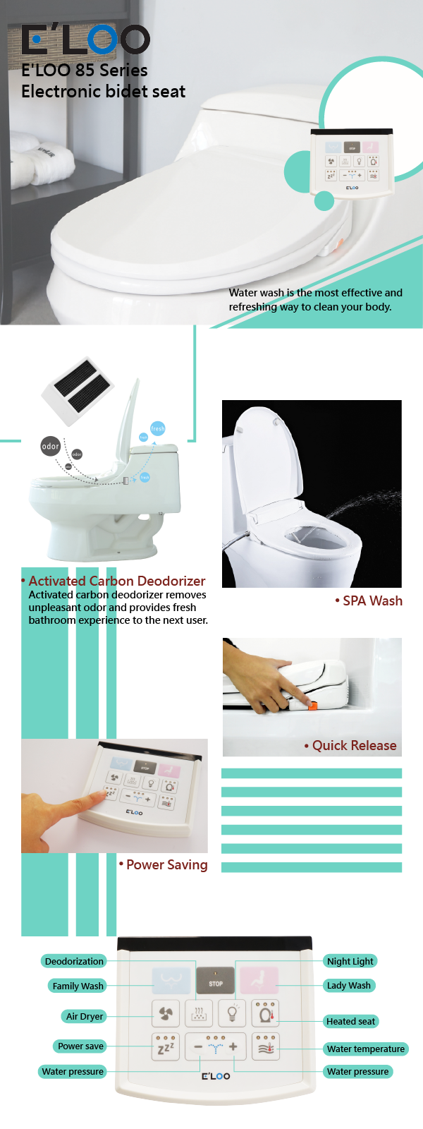 Prime Eloo 85 Series Electronic Bidet Seat Bolane Comfortech Co Pabps2019 Chair Design Images Pabps2019Com