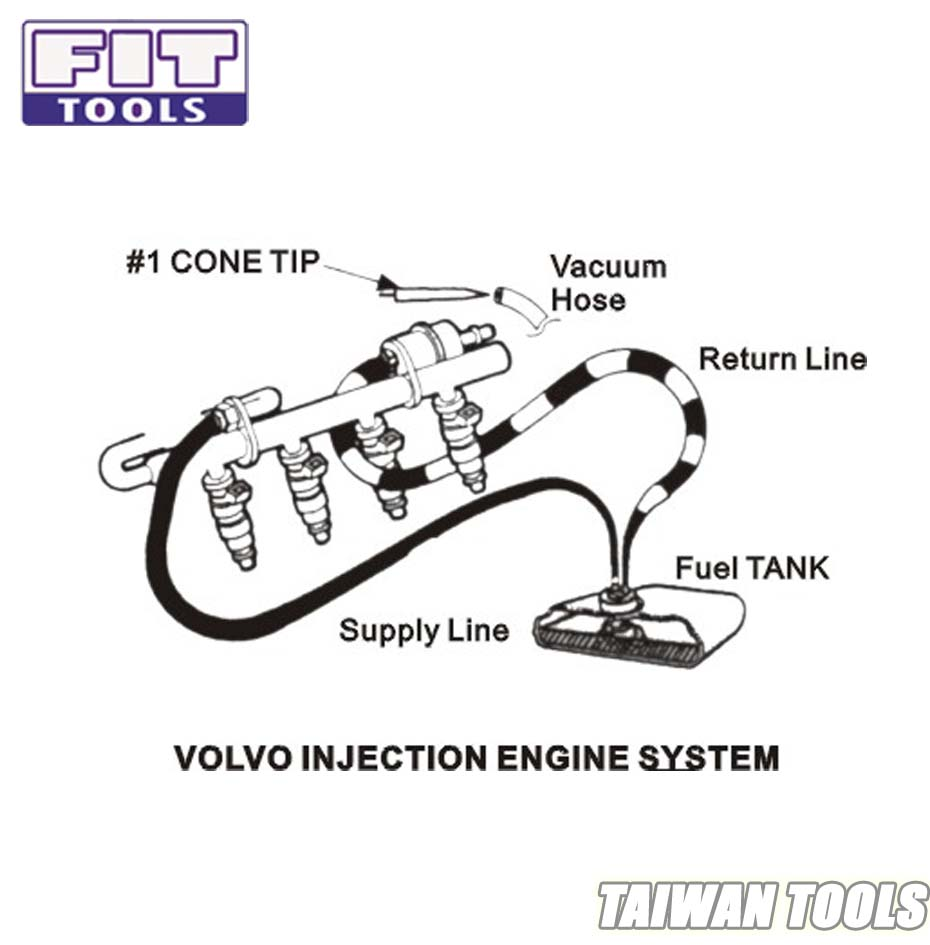 Taiwan Fit Tools Vacuum System Fuel Injection Intake Valve Alfa Romeo Diagram Cleaner Tester Kit