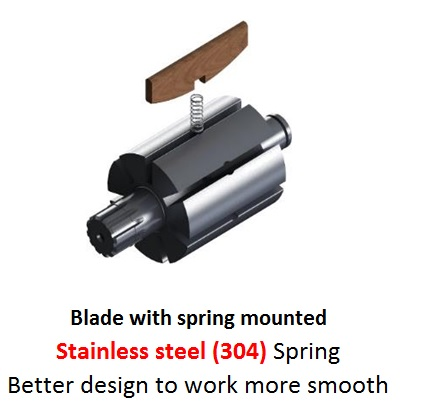 Blade with spring mounted