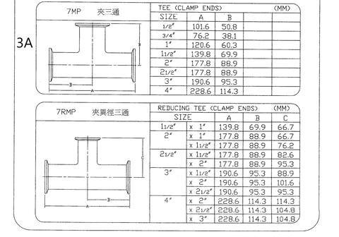 3A Tee ,Reducing Tee (Clamp Ends ) Model and Size