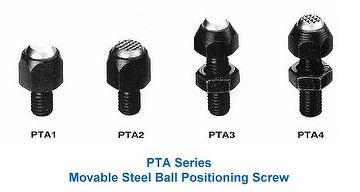 STEEL BALL POSITIONING SCREW