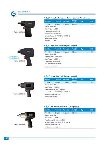 High Quality Air Impact Wrench