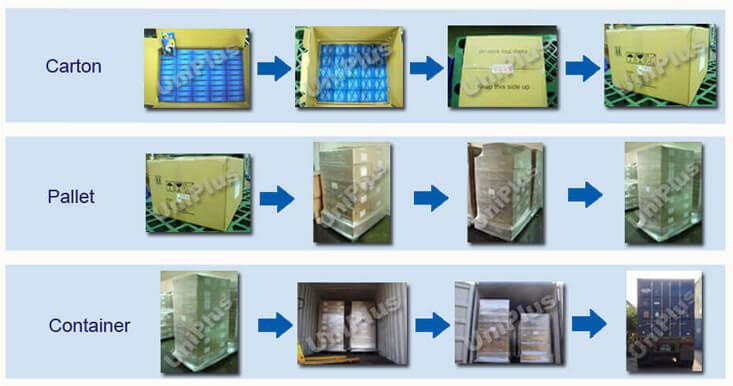 HP45-ink cartridge package-Uniplus
