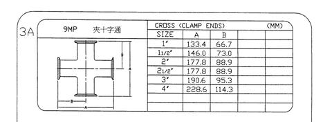 3A Cross (Clamp End) Model and Size
