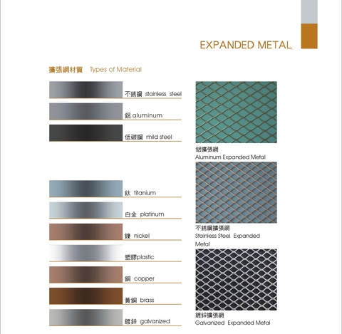 Type Of Expanded Metal