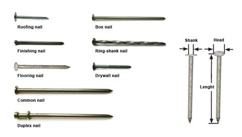Mit High Quality High Speed Nail Making Machine