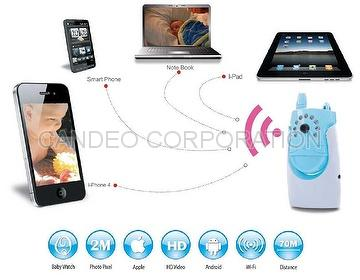 Wi-Fi i-Phone HD Bay Monitor work with Android Phone
