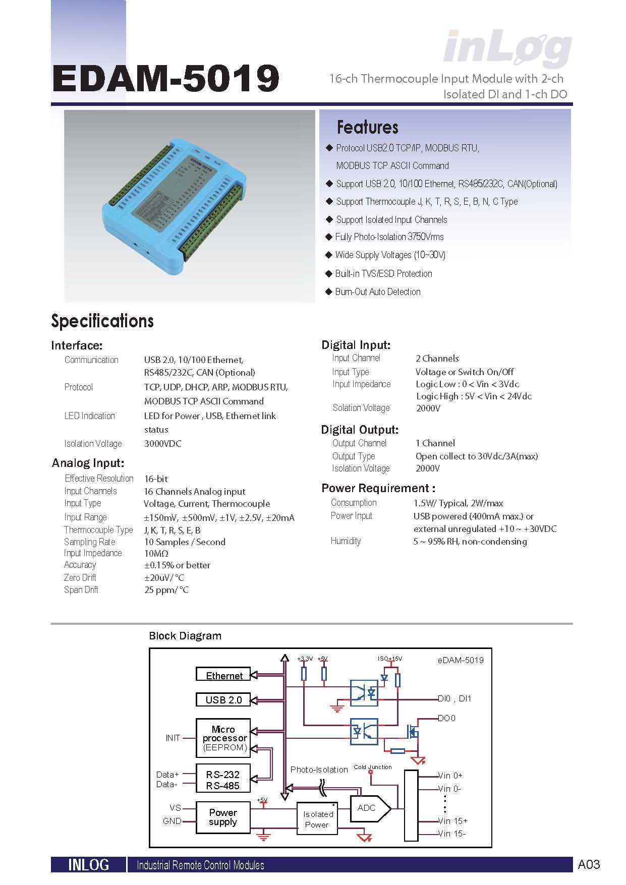 Taiwan 16 Ch Thermocouple Input Module With 2 Iso Di And 1 Do T R Block Diagram