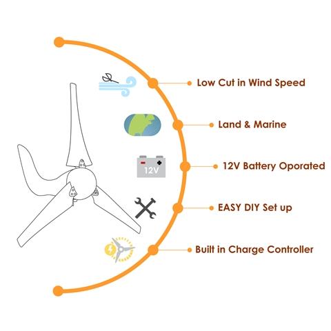 Taiwan Wind Turbine (DB-400) | Taiwantrade
