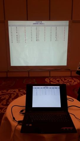 Electronic election voting system