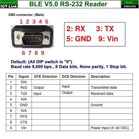 Bluetooth BLE V5.0 Beacon RS232 Reader DB9 pin definition