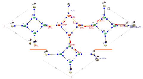 Taiwan EstiNet SDN Network Simulator and Emulator | Taiwantrade