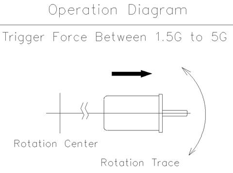 Taiwan Vbs020601 Centrifugal Force Vibration Sensor Switch