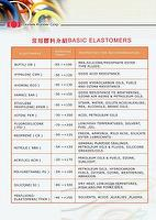 basic elastomers, properties for recommendation