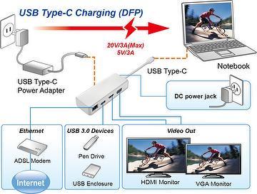 USB-C to HDMI/VGA Travel Dock