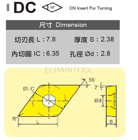 DC turning carbide insert for Different Material Processing