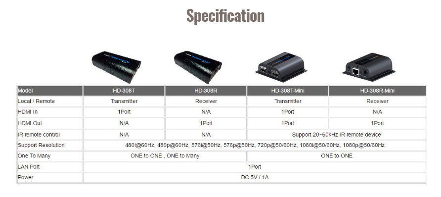 Taiwan HDMI Extenders Solution | Taiwantrade
