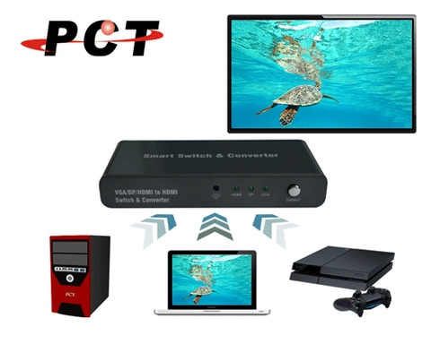 HDMI / VGA / DisplayPort To HDMI Switch