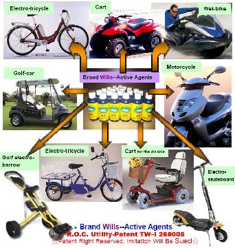 Active_Additive_Agents_for_Electric_Motorcycle_Battery
