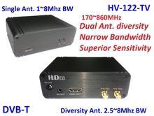 HV-122-TV