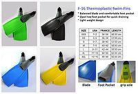 Thermoplastic Swim Fins