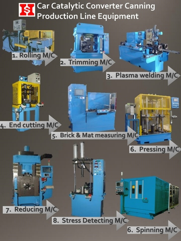 Car Catalytic Converter Canning Production Line Equipment