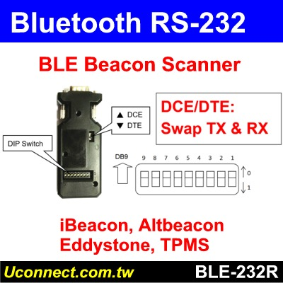 Bluetooth BLE Beacon RS232 Reader rear view