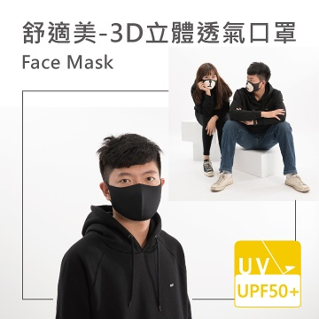Reusable Antibacterial Masks
