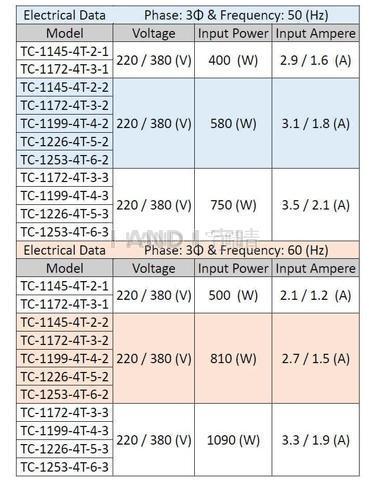 TC-4T Electric data