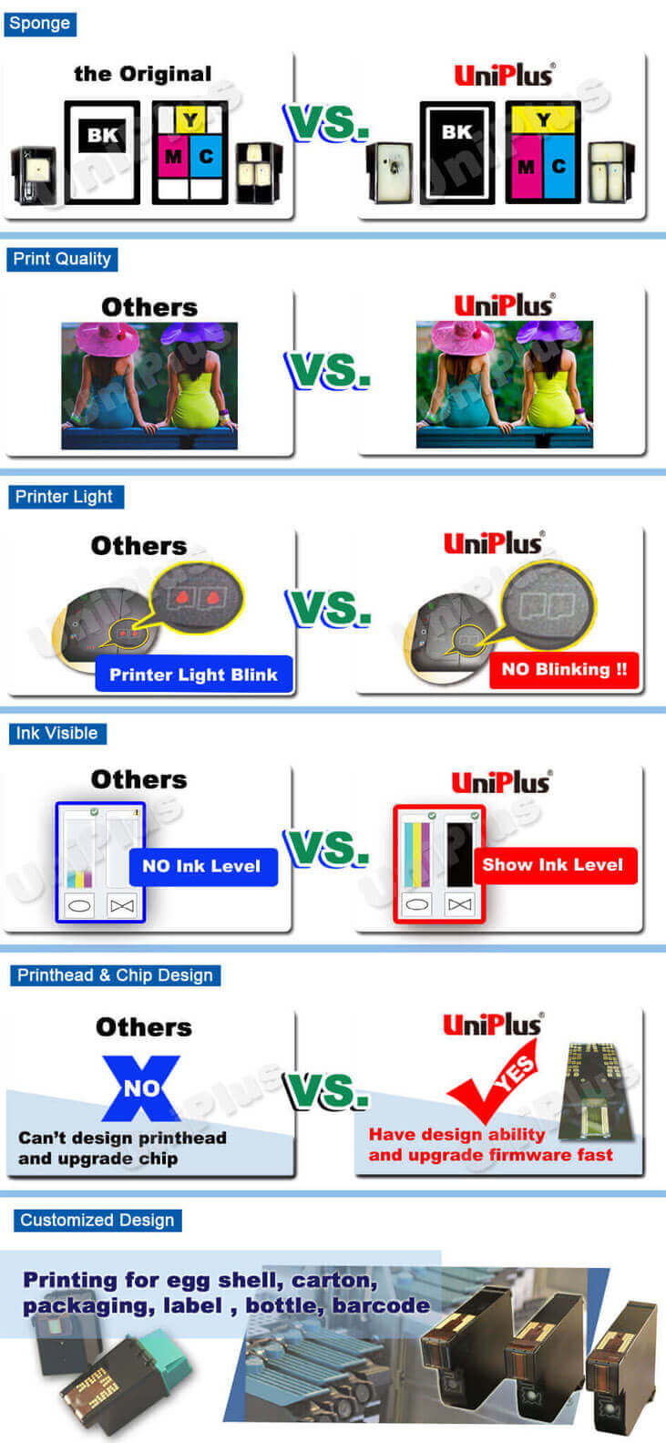 hp,Canon ink cartridge-Why choose us-Uniplus