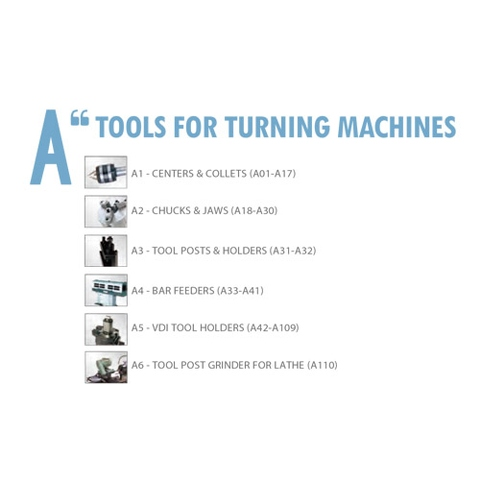 More Tools for Turning Machines