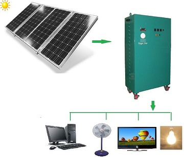 Solar Power System Kit, Solar Power System, Solar Kit, Solar Power Kit, Soalr Power Station, Solar Station, Handy Solar Power Generator, Handy Solar, Solar Movable, Movable Solar, Solar Power