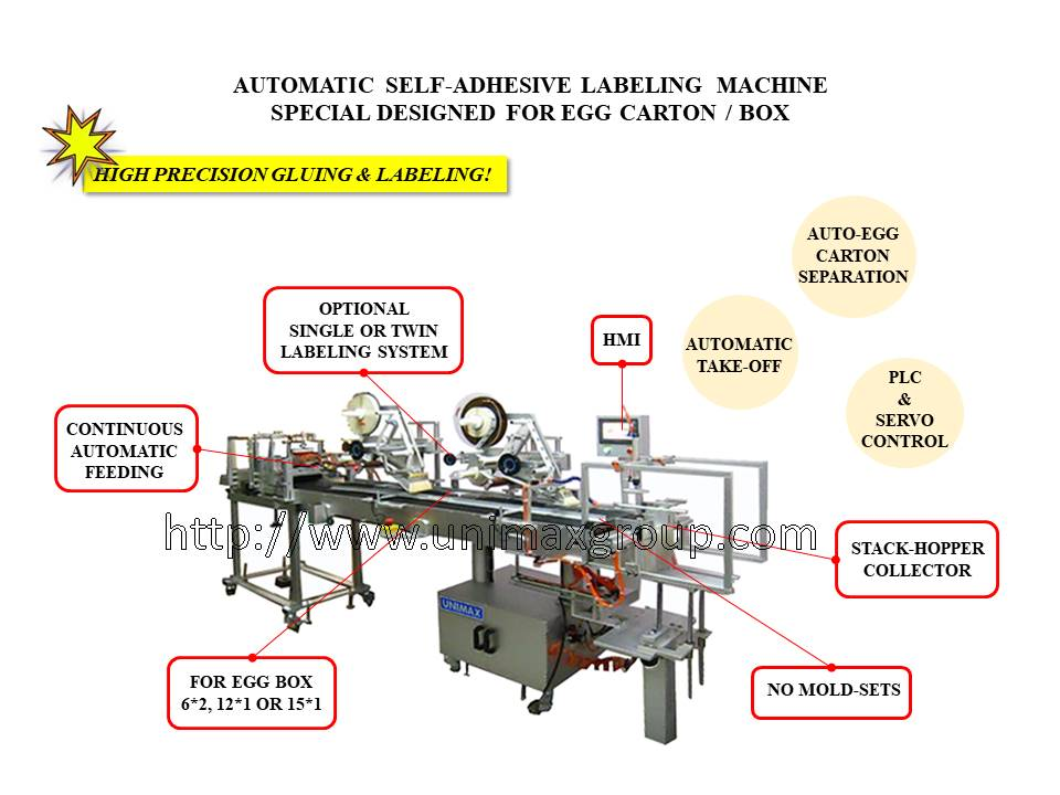 Taiwan Automatic Labeling Machine for Plastic Vacuum Forming ... on