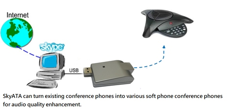 SkyATA - Conference phone bridge for various soft phones