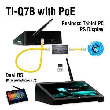 7'' PoE: Power on Ethernet