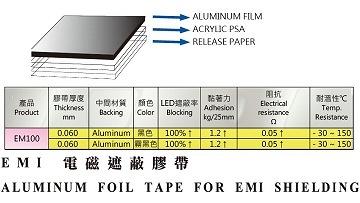 Taiwan Aluminum Foil Tape For Emi Shielding Taiwantrade Com