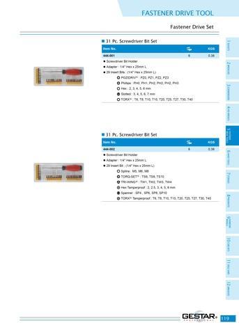 High Quality Fastener Tools- Screw bit