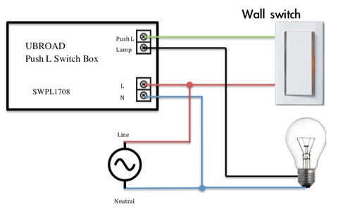 wiring diagrams for security lighting ubroad wi fi push l switch box taiwantrade com  ubroad wi fi push l switch box