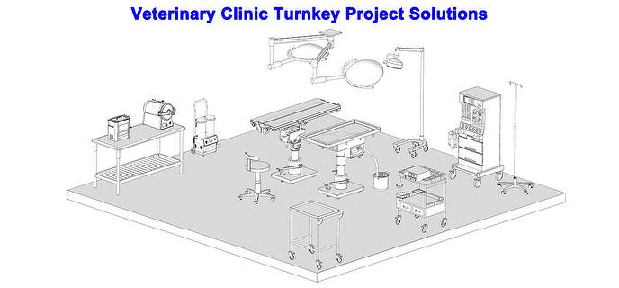 REXMED Veterinary Clinic Turnkey Project Solutions