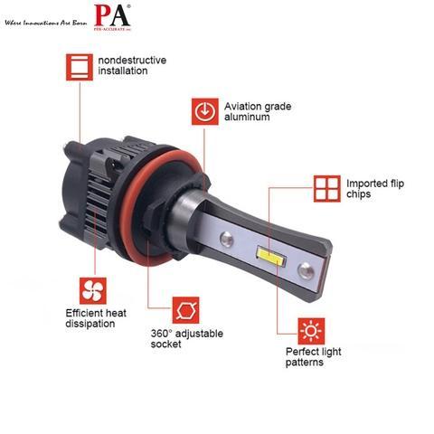 PA PF4 Mini High Brightness LED Headlight H1 / H3 / H4 / H7 / H8 H9 H11 H16 / H10 / 9005 / 9006 / 9012