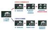 HDMI EDID Simulator (HEDID10)