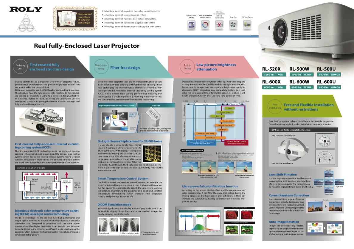 Taiwan ROLY RL-6500XT LCD Laser projector 6500 Lumens XGA 1024x768