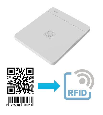 Compact Built-in Wi-Fi UHF RFID Reader