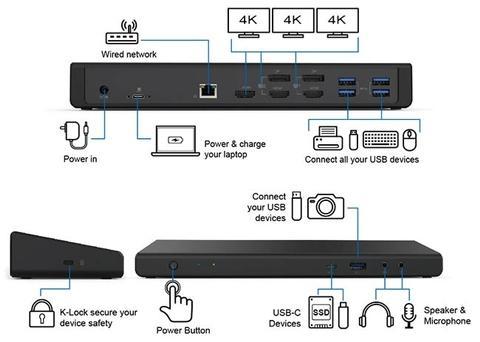 USB-C Triple 4K Docking Station