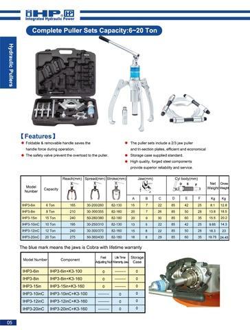 IHP3-6in Hydraulic puller