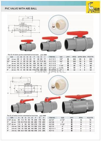 PVC ball valve with ABS Ball and ABS handle